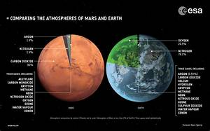 Space in Images - 2018 - 04 - Comparing the atmospheres of ...