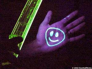 Black Light Uses