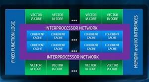 Intel U0026 39 S 50-core Champion  In-depth On Xeon Phi