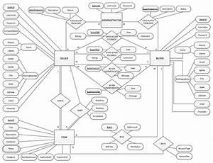 33 Entity Relationship Diagram Pdf