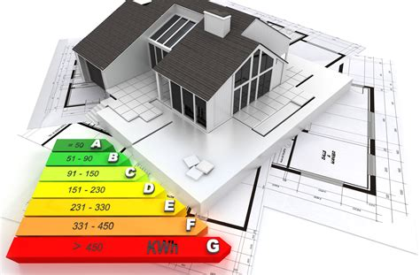residential epc energy performance certificate asset