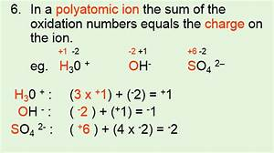 Oxidation Numbers Review
