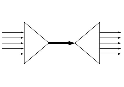 frequency division multiplexing wikipedia