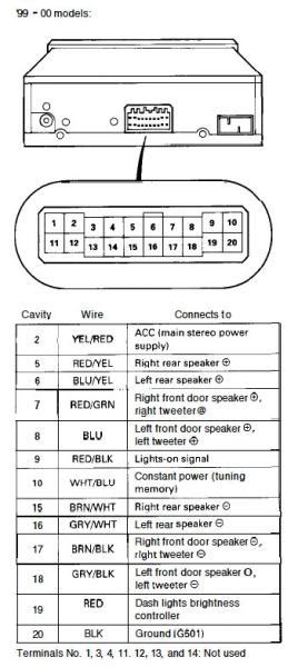 2000 Honda Civic Dx Radio Wiring Diagram To A Alpine Cde 7853 by 99 00 Oem Radio Harness Diagram Honda Tech