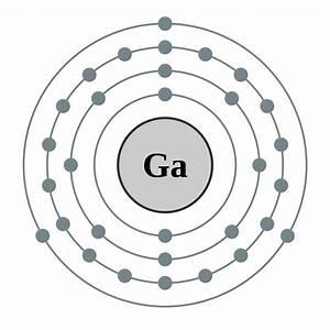 Atomic Diagram Of Gallium
