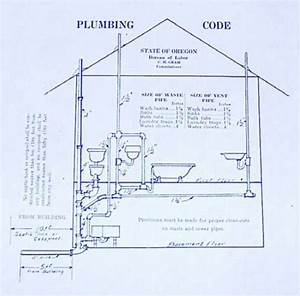 Plumbing Guide Residential Construction Helpful Hints Pdf