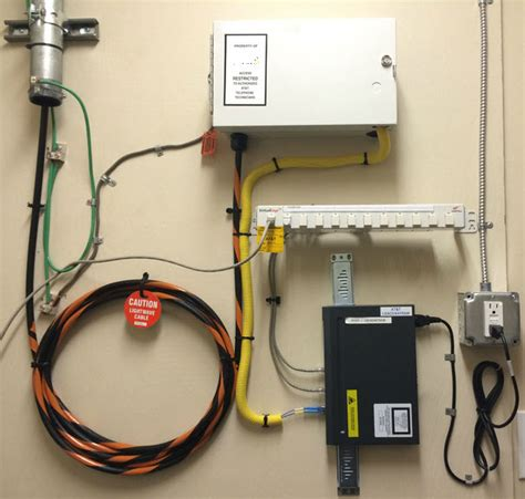 Inside Wiring Demarc Extensions Echo Communications Ltd