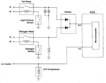 Air Conditioning Compressor Signal Els Circuit Diagram