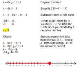 Solving Inequalities Problems