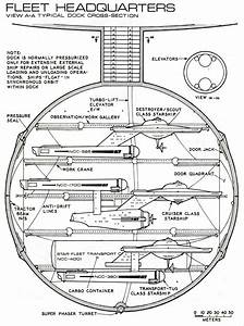 The Revised Starfleet Technical Manual   Starship