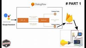 Iot Google Assistant Home Automation Using Dialogflow Api