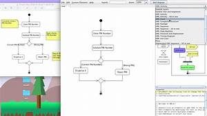 How To Draw Activity Diagram With Umlet