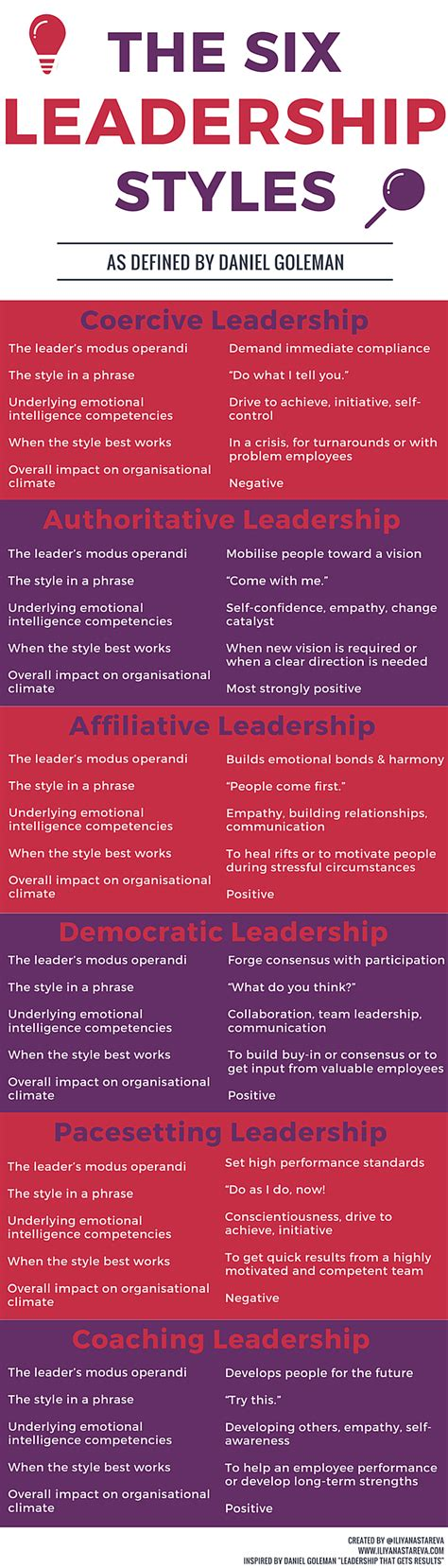 leadership styles    master  infographic