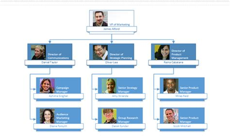 Visio 2010 Org Chart Template by Document Moved