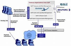 Payment Factories - Key Lessons
