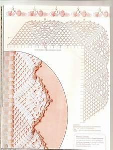 Imgbox Fast Simple Image Host Crochet Collar Pattern