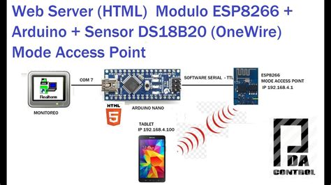 web server html module esp arduino sensor dsb