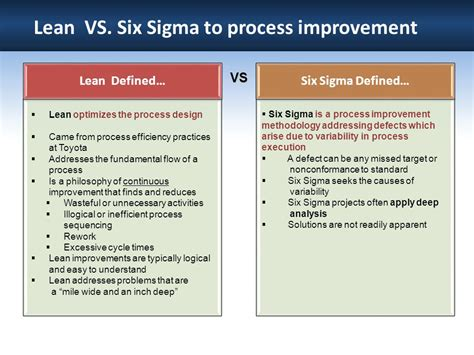 overview  lean  sigma