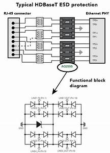 Advanced Circuit Protection For Connected Autonomous