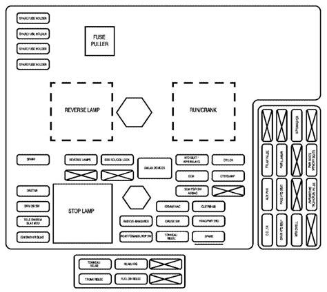 Chevrolet Corvette Fuse Box Diagram Auto Genius