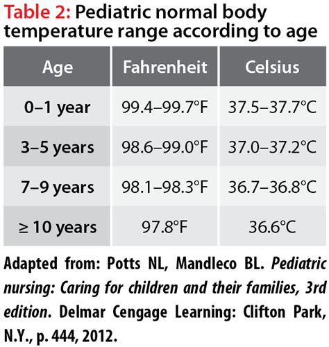 evaluating temperature is essential in the prehospital setting journal of emergency
