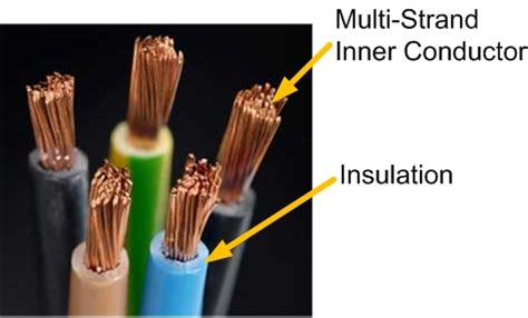 electrical wiring inner conductor