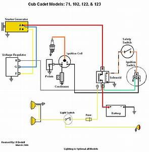 Solved  I Have A Cub Cadet Lt 1050 Need Diagram For Drive