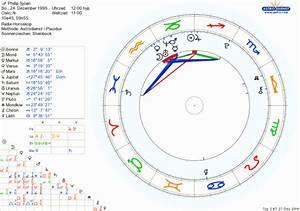 Sternzeichen Krebs Mann Passt Zu : welches sternzeichen passt zu steinbock mann einzigartig waage horoskop l we steinbock ~ Watch28wear.com Haus und Dekorationen