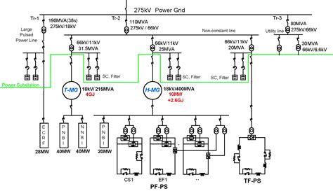 wiring diagram 86 87 85 30 relay imageresizertool