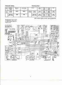 Polaris Predator 500 Wiring Diagram