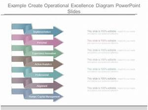 Example Create Operational Excellence Diagram Powerpoint