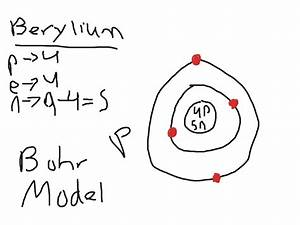 Bohr Model Drawing Of Oxygen At Getdrawings