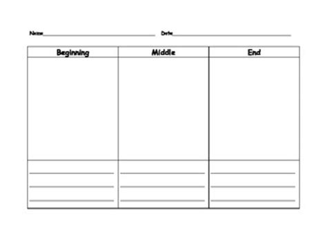 Retelling Beginning Middle End (bme) Response Sheet By
