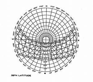 Solar Charts  Sun Angle Calculations