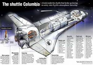 space ship cutaway - Google Search | Sci Fi Ships ...