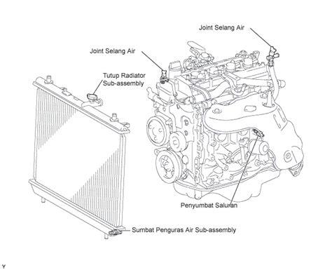 avanza toyota engine wiring diagram downloaddescargar