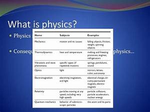 Ppt - Intro To Physics  U0026 Math Skills Review Powerpoint Presentation