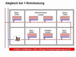 Hydraulischer Abgleich Heizkörper : hydraulischer abgleich bei einrohr system haustechnikdialog ~ Lizthompson.info Haus und Dekorationen