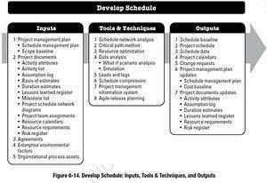 Project Schedule Network Diagram Pmp
