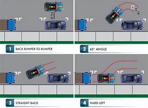 Master Parallel Parking With In