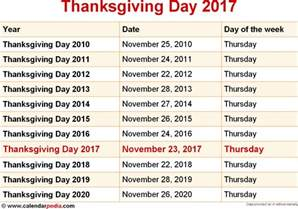when is thanksgiving day 2017 2018 dates of thanksgiving day