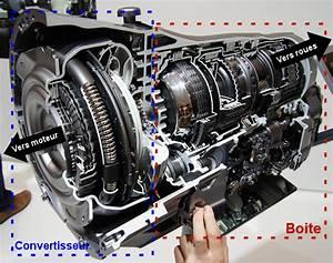 Boite Eat6 Double Embrayage : boite embrayage doccas voiture ~ Medecine-chirurgie-esthetiques.com Avis de Voitures