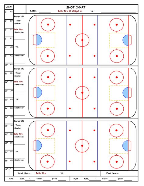 hockey practice plan template 5 best images of basketball practice charts basketball team roster template free printable