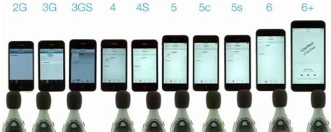types of iphones which iphone is the loudest speaker volume test