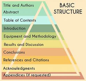 Thesis writing methodology