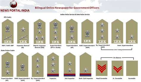 Ig Full Form In Police Department by Mha Tells Police To Highlight Positive Stories And Good