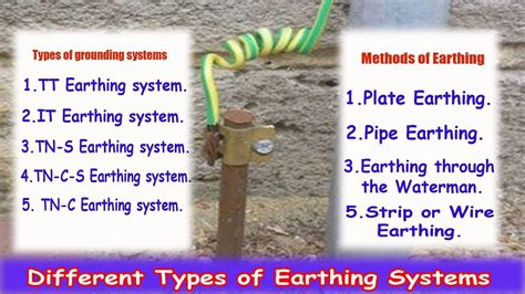 Different Types Of Earthing Systems