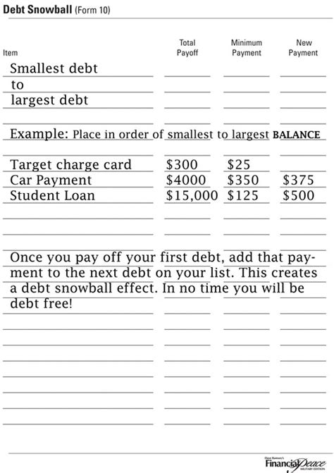 Part 6  Organizing Your Finances Week… Debt Free Stories  A Bowl Full Of Lemons