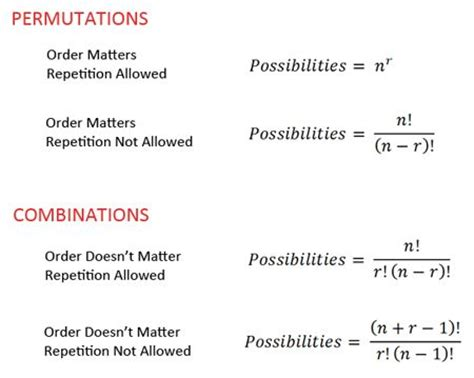 25 best ideas about calculate permutations on
