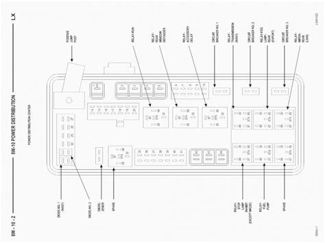 Dodge Charger Fuse Box Diagram Wiring Forums